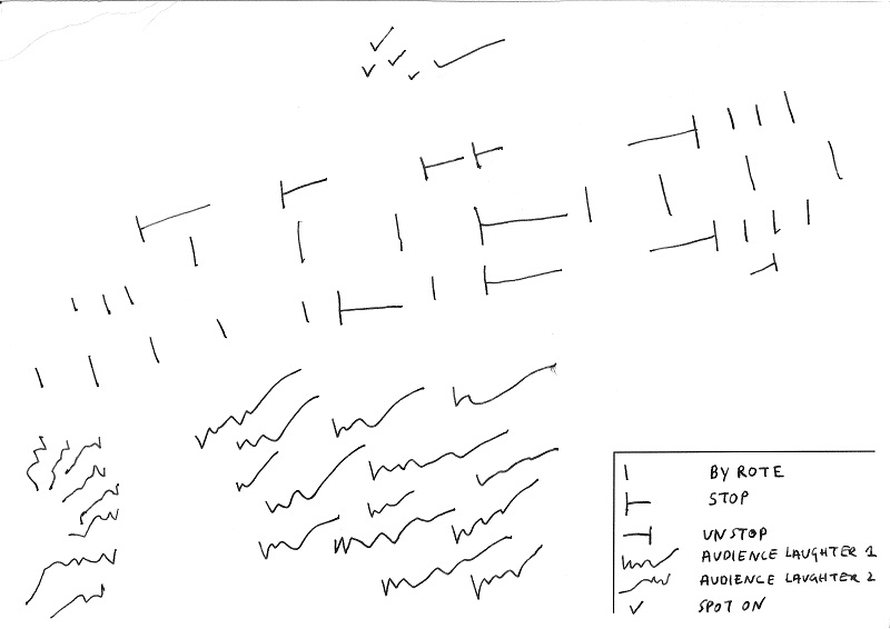 Untamed Thingliness 1 14.6. Alex Eisenberg