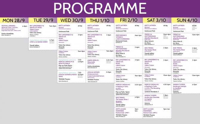 New Performance Turku Festival 2015 Programme