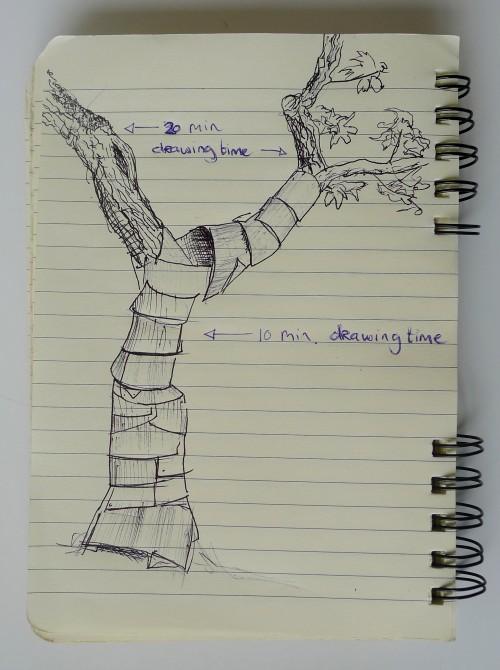 sketchtree